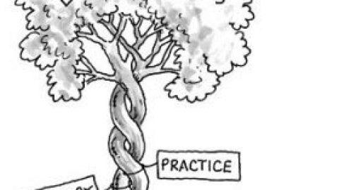 दास्तान-ए-व्याहारिक ज्ञान